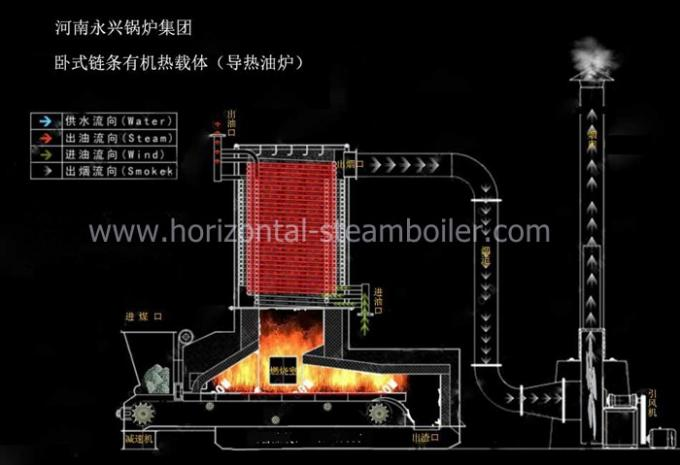 Industrial heating Thermal Oil Boiler , Chain Grate Vertical Biomass Fired Thermal Oil Heater