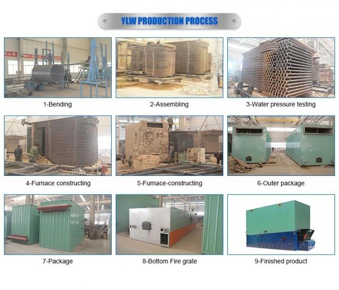 Automatic Thermal Oil Boiler System Heating Meets Precise Process Temperature Cycle Heating